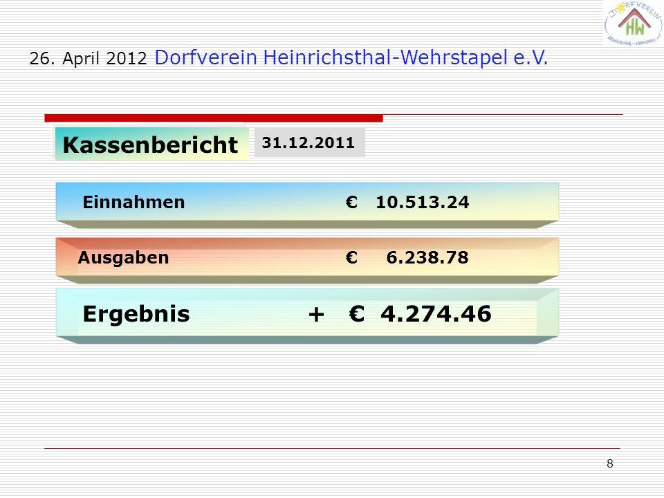 Kassenbericht 26. April 2012 Dorfverein Heinrichsthal-Wehrstapel e.V.