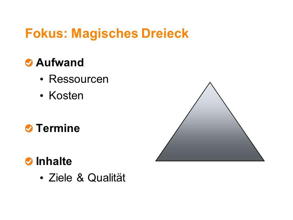 Fokus: Magisches Dreieck
