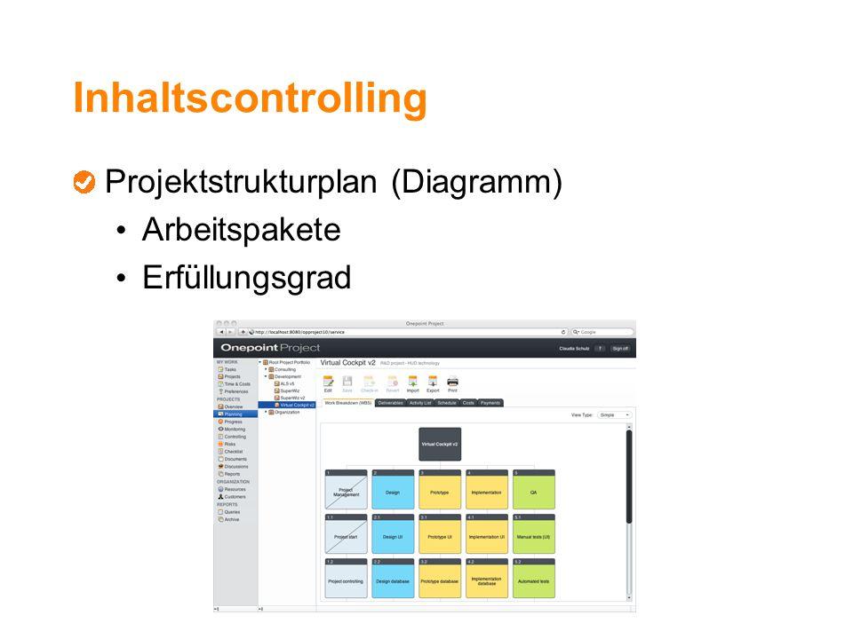Inhaltscontrolling Projektstrukturplan (Diagramm) Arbeitspakete