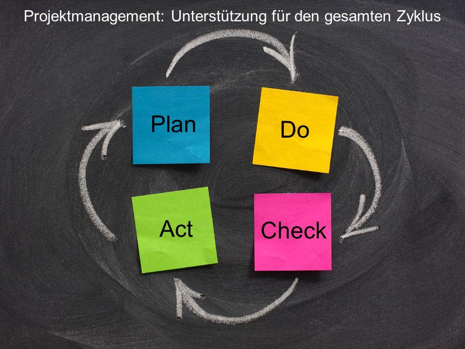 Projektmanagement: Unterstützung für den gesamten Zyklus