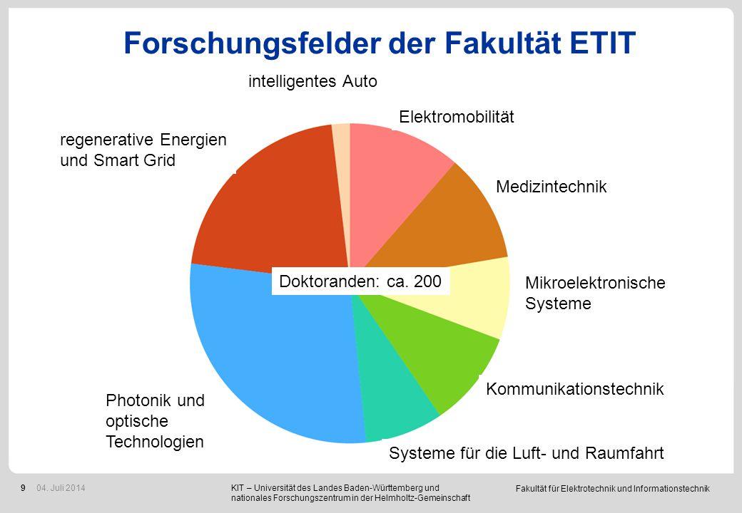 Drittmittel der Fakultät für Elektrotechnik und Informationstechnik