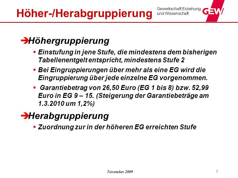 Höher-/Herabgruppierung