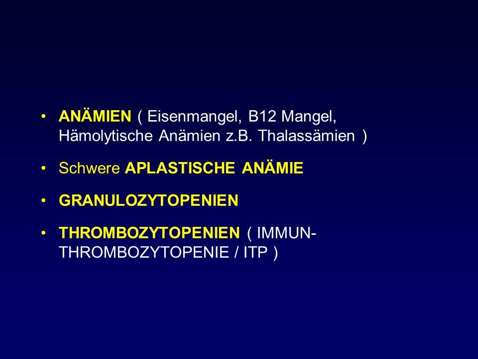 ANÄMIEN ( Eisenmangel, B12 Mangel, Hämolytische Anämien z. B