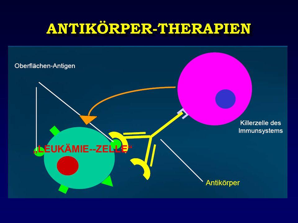 ANTIKÖRPER-THERAPIEN