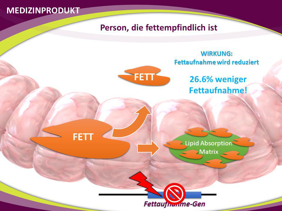FETT FETT MEDIZINPRODUKT Person, die fettempfindlich ist