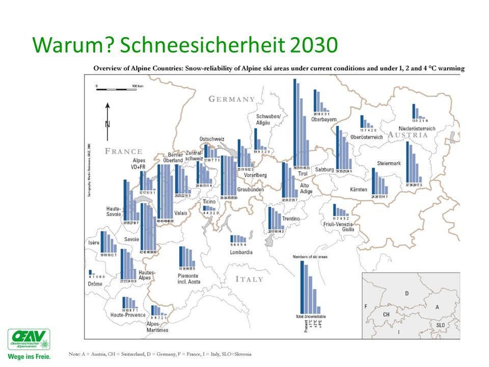 Warum Schneesicherheit 2030