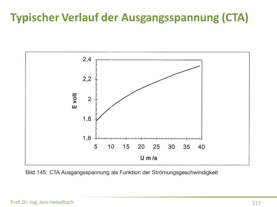 Typischer Verlauf der Ausgangsspannung (CTA)