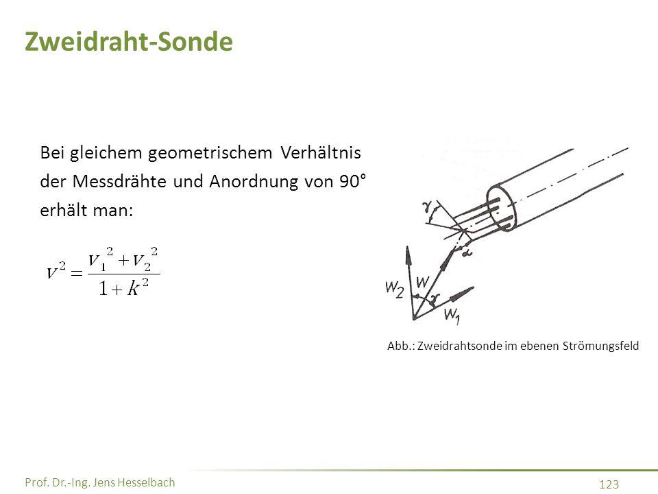Zweidraht-Sonde Bei gleichem geometrischem Verhältnis