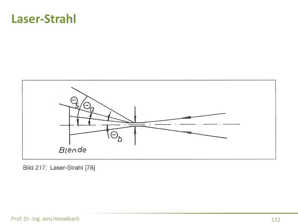 Laser-Strahl