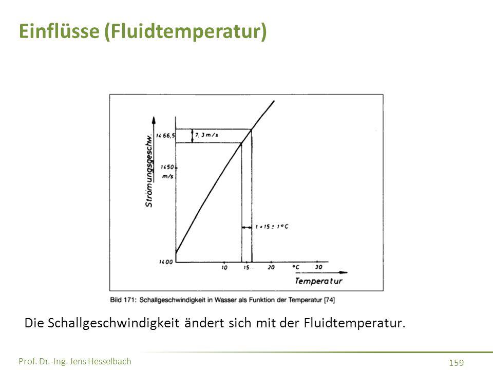 Einflüsse (Fluidtemperatur)