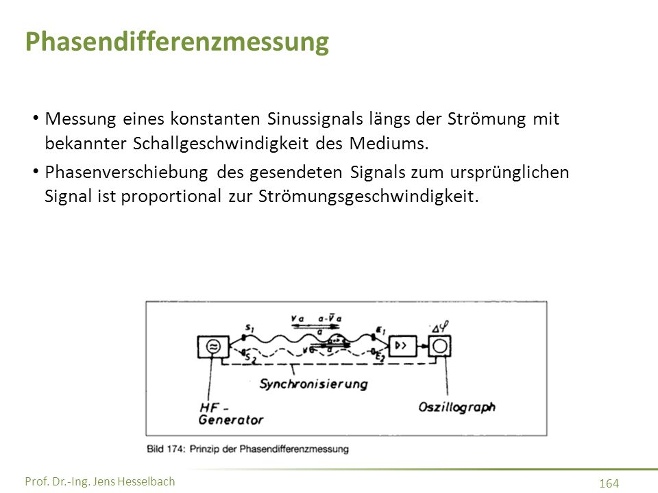 Phasendifferenzmessung