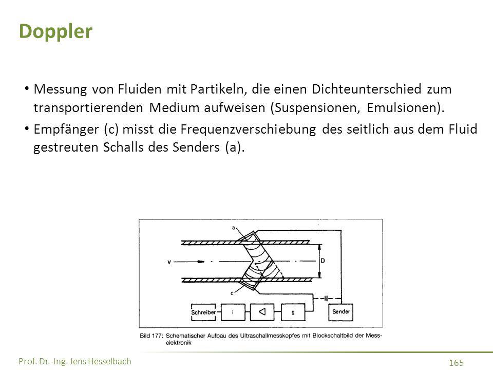 Doppler Messung von Fluiden mit Partikeln, die einen Dichteunterschied zum transportierenden Medium aufweisen (Suspensionen, Emulsionen).