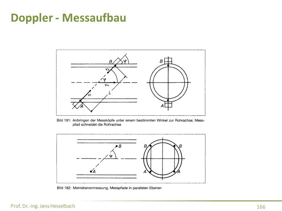 Doppler - Messaufbau