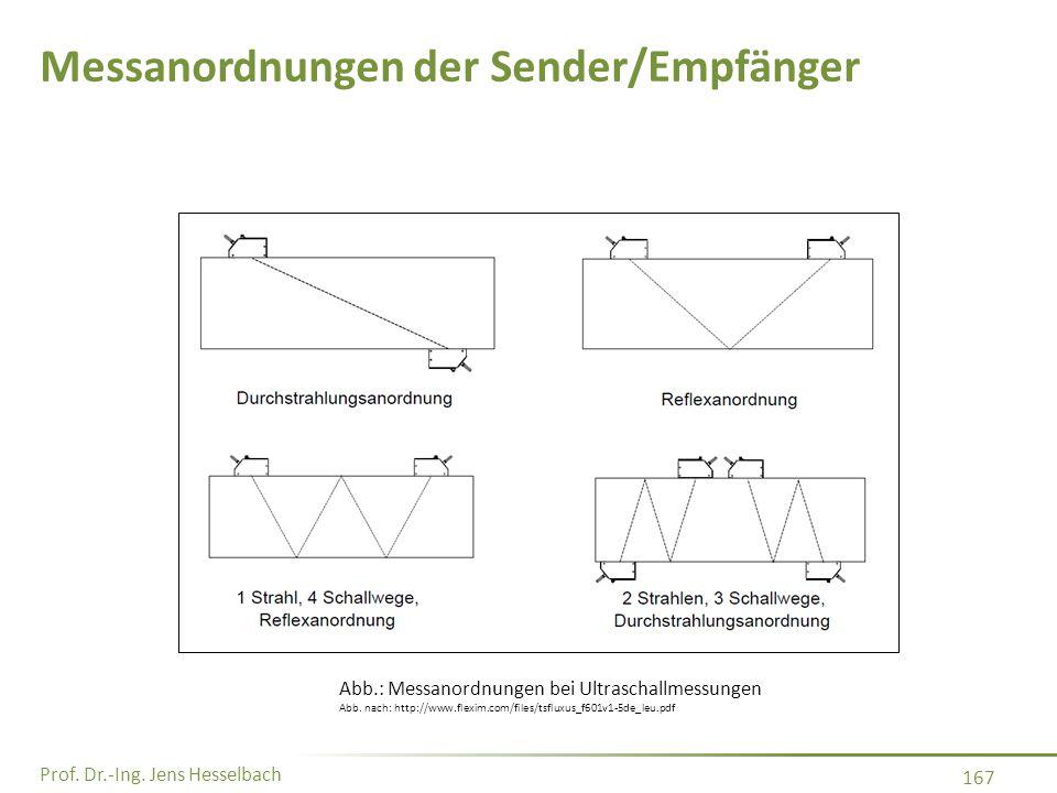 Messanordnungen der Sender/Empfänger