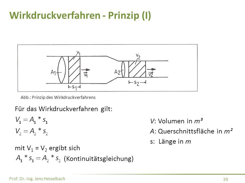 Wirkdruckverfahren - Prinzip (I)