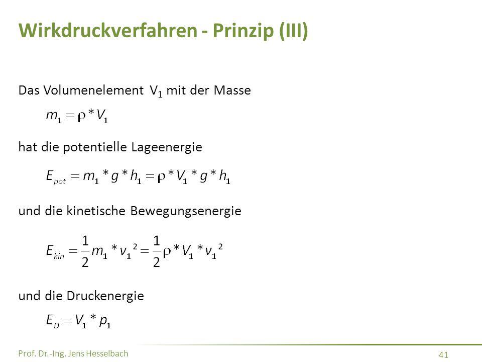 Wirkdruckverfahren - Prinzip (III)