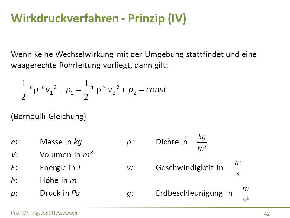 Wirkdruckverfahren - Prinzip (IV)