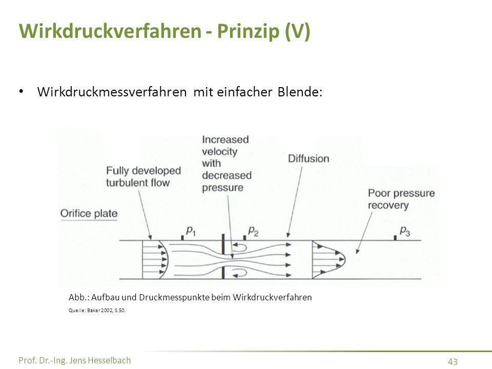 Wirkdruckverfahren - Prinzip (V)