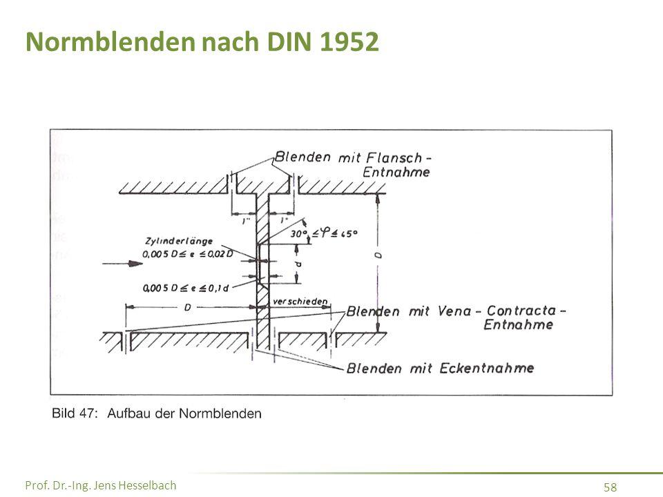 Normblenden nach DIN 1952
