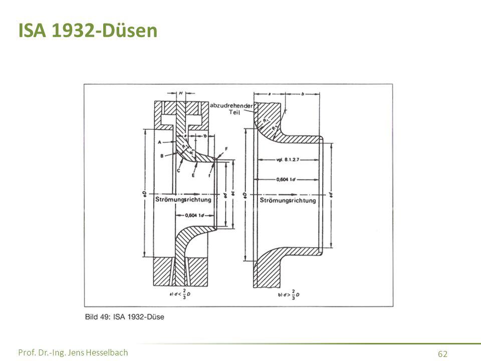 ISA 1932-Düsen