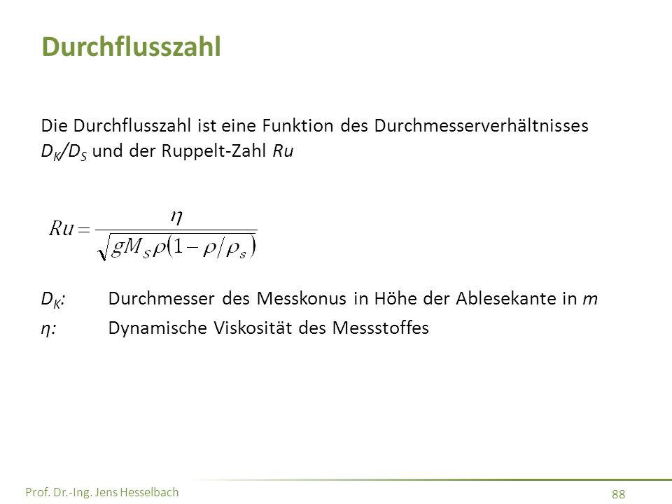 Durchflusszahl Die Durchflusszahl ist eine Funktion des Durchmesserverhältnisses DK/DS und der Ruppelt-Zahl Ru.