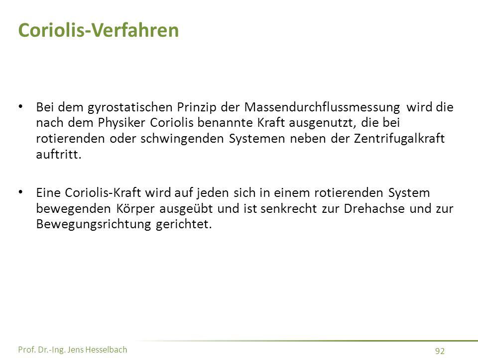 Coriolis-Verfahren