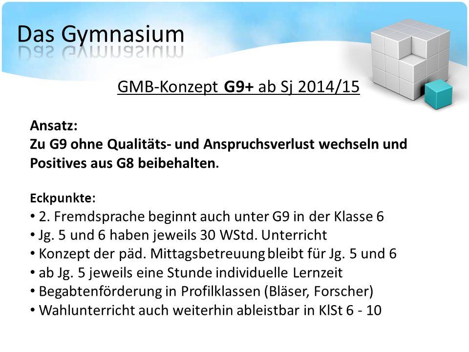 Das Gymnasium GMB-Konzept G9+ ab Sj 2014/15 Ansatz: