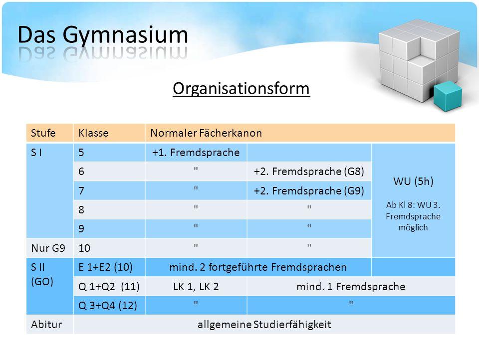 Das Gymnasium Organisationsform Stufe Klasse Normaler Fächerkanon S I