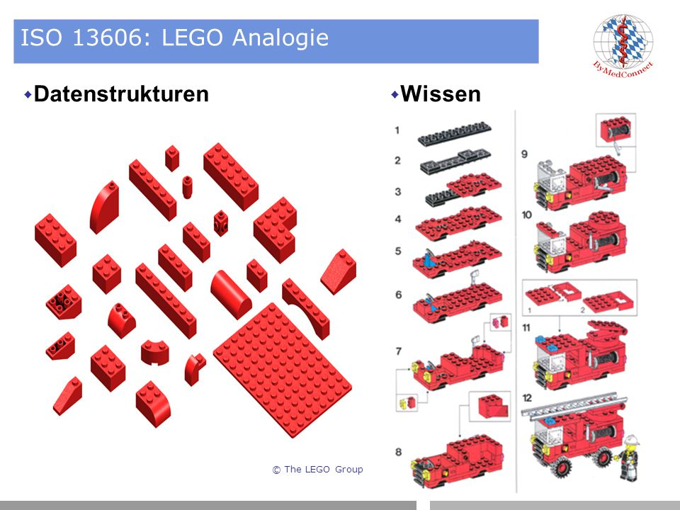 ISO 13606: LEGO Analogie Datenstrukturen Wissen © The LEGO Group