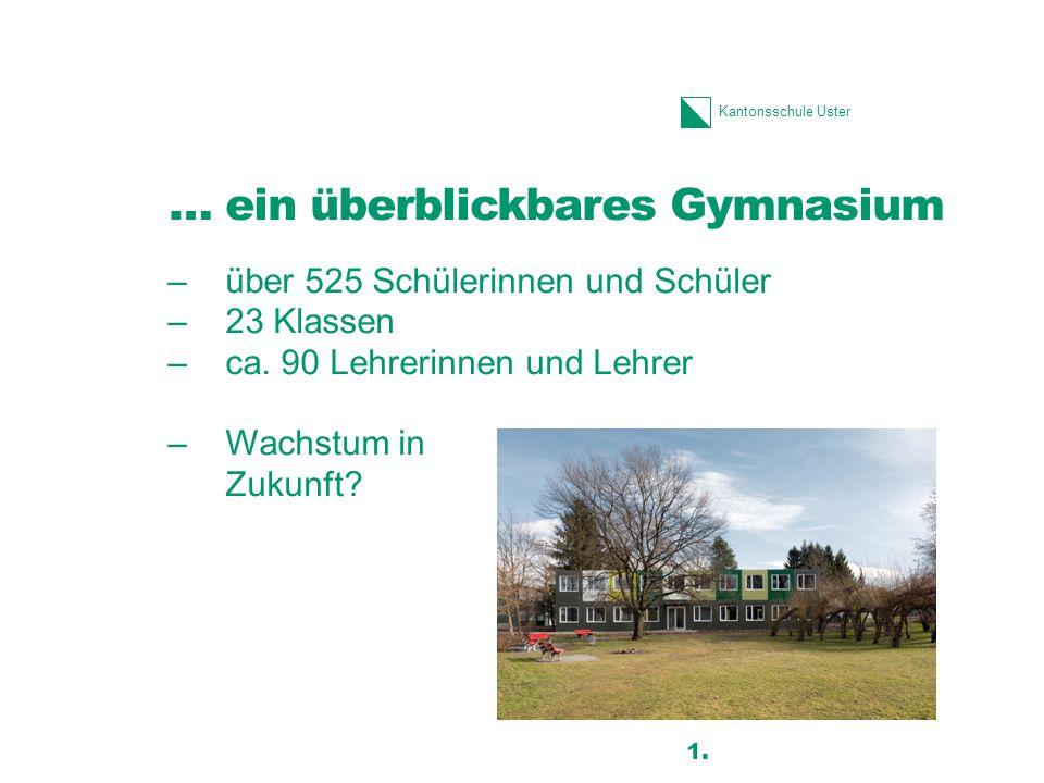 … ein überblickbares Gymnasium