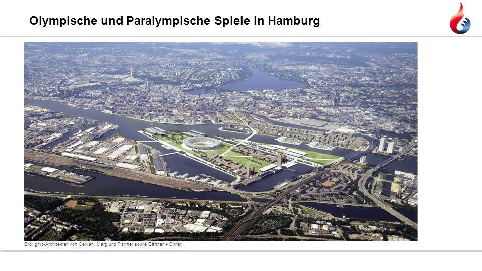 Olympische und Paralympische Spiele in Hamburg