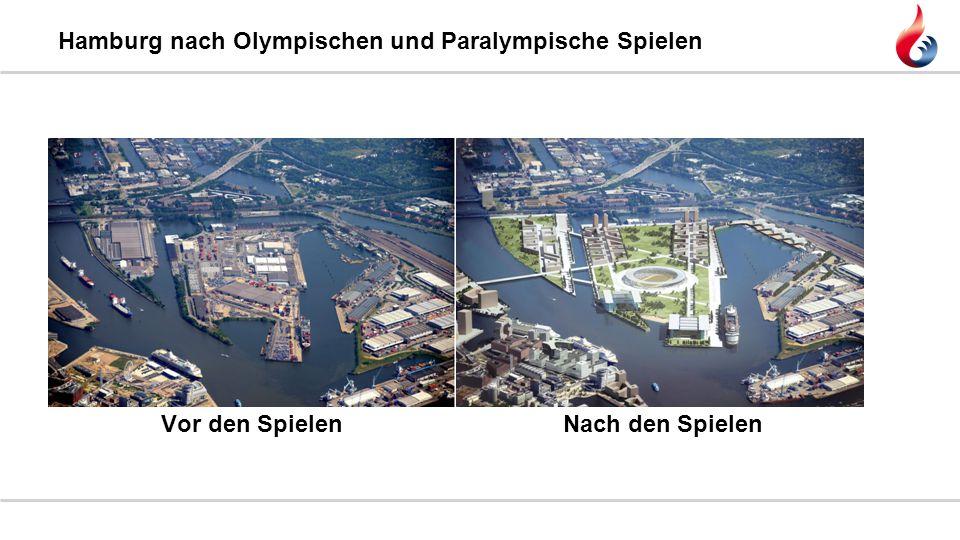 Hamburg nach Olympischen und Paralympische Spielen