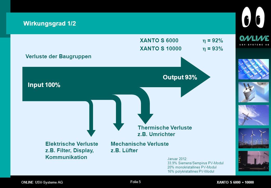 Wirkungsgrad 1/2 Output 93% Input 100% XANTO S 6000  = 92%