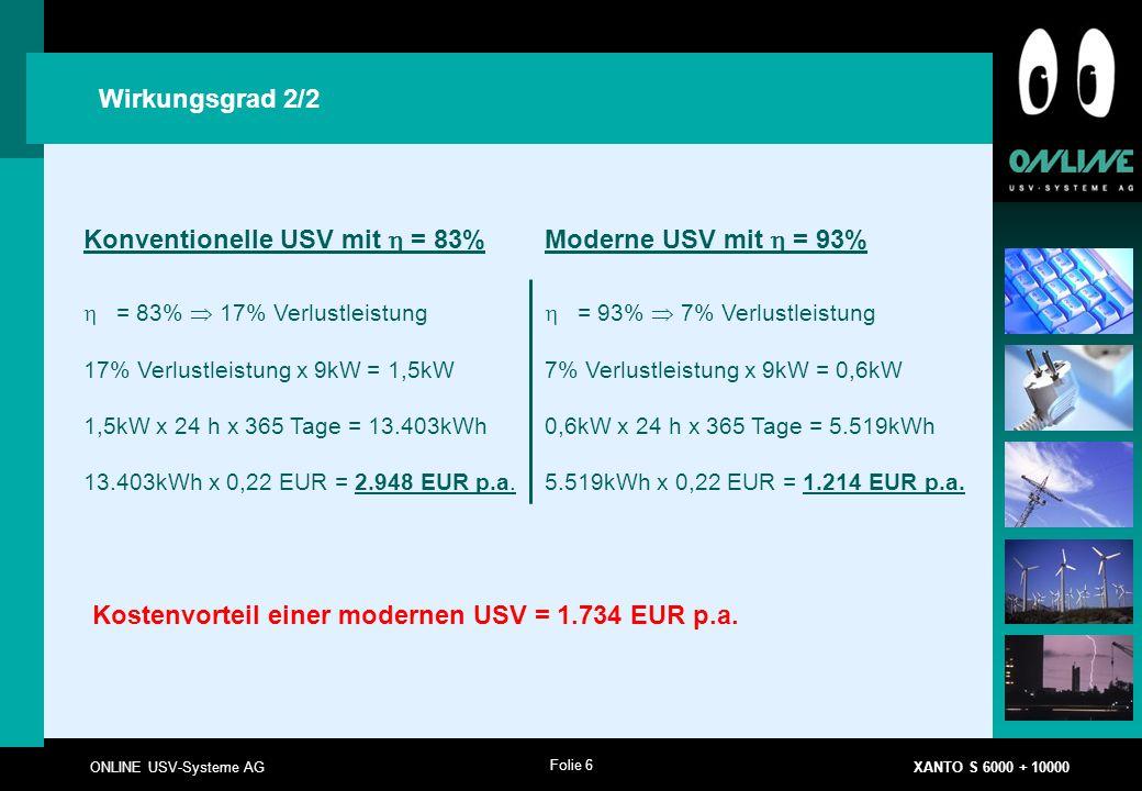 Konventionelle USV mit  = 83% Moderne USV mit  = 93%
