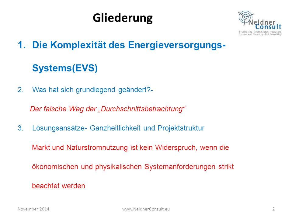 Gliederung Die Komplexität des Energieversorgungs-Systems(EVS)