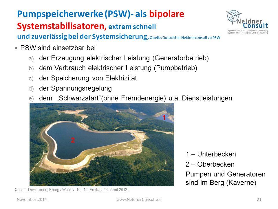 Pumpspeicherwerke (PSW)- als bipolare Systemstabilisatoren, extrem schnell und zuverlässig bei der Systemsicherung, Quelle: Gutachten Neldnerconsult zu PSW