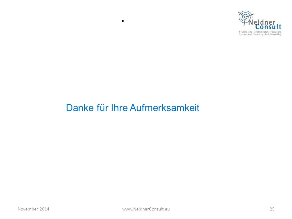 . Danke für Ihre Aufmerksamkeit November 2014 www.NeldnerConsult.eu