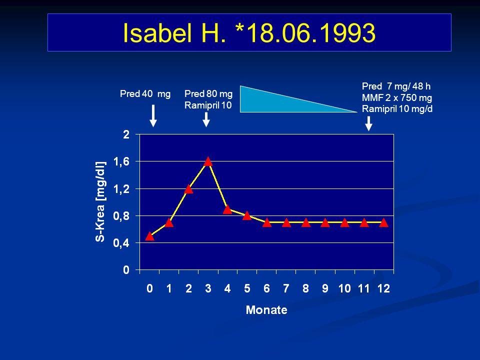 Isabel H. *18.06.1993 Pred 40 mg Pred 80 mg Ramipril 10
