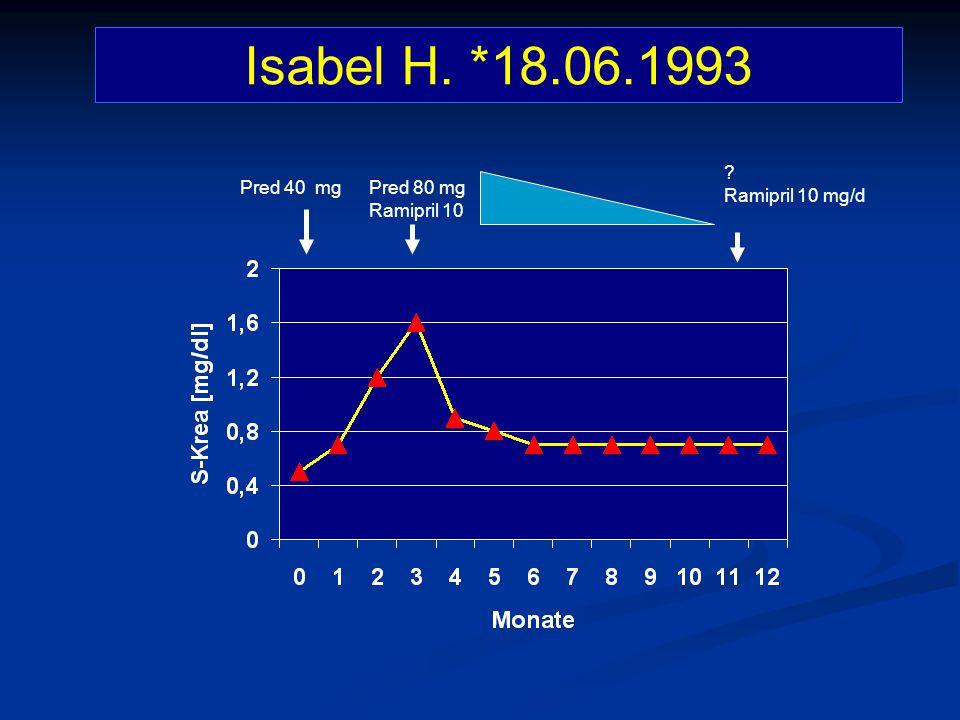 Isabel H. *18.06.1993 Ramipril 10 mg/d Pred 40 mg Pred 80 mg