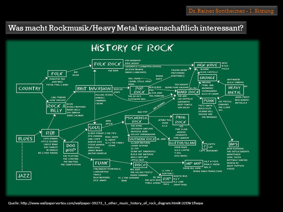 Was macht Rockmusik/Heavy Metal wissenschaftlich interessant