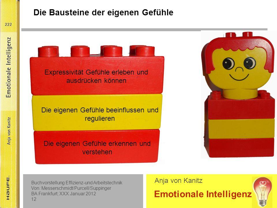 Baustein 1 Beispiel: Anekdote Zen-Schüler S.136 Beispiel Provokation S.33 Übung: Kaffepulver…Kuchen….Schokolade.