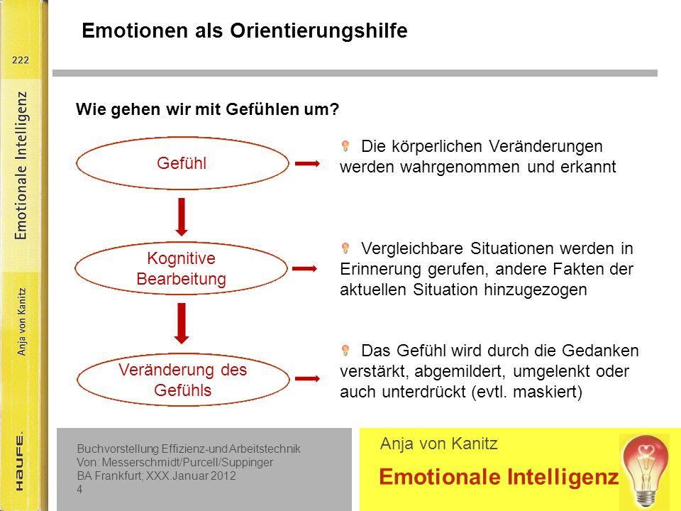 Was ist emotionale Intelligenz