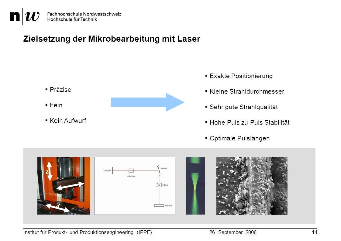 Zielsetzung der Mikrobearbeitung mit Laser