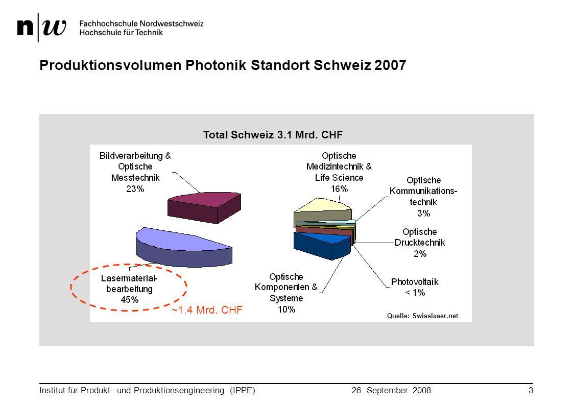 Produktionsvolumen Photonik Standort Schweiz 2007