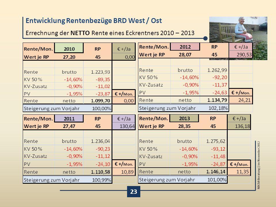 Errechnung der NETTO Rente eines Eckrentners 2010 – 2013