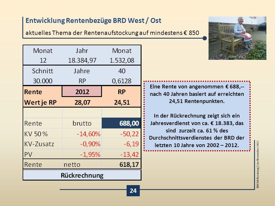 aktuelles Thema der Rentenaufstockung auf mindestens € 850