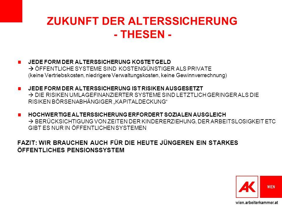 ZUKUNFT DER ALTERSSICHERUNG - THESEN -