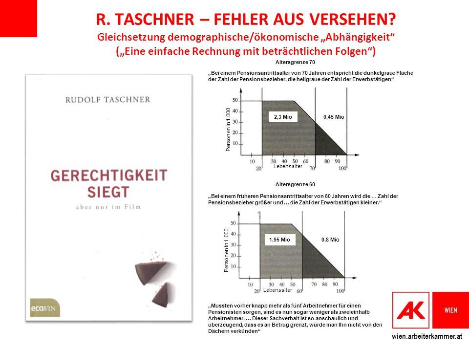 R. TASCHNER – FEHLER AUS VERSEHEN