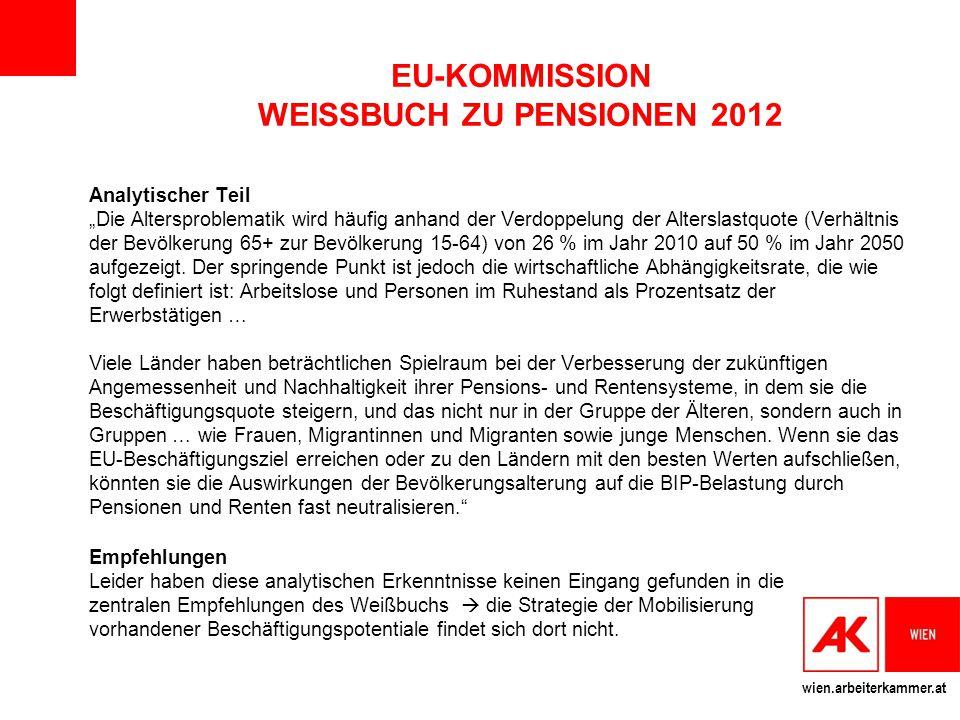 EU-KOMMISSION WEISSBUCH ZU PENSIONEN 2012