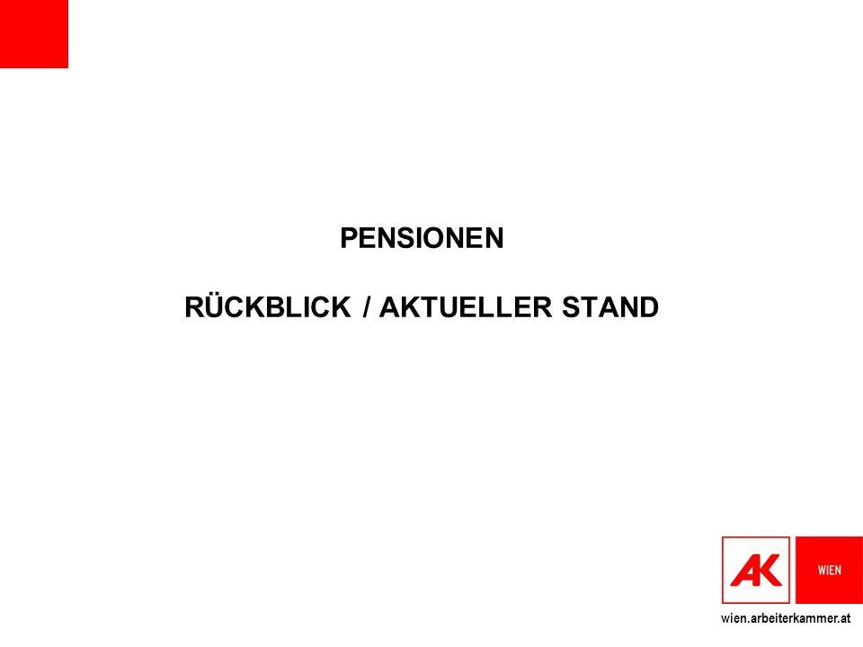 PENSIONEN RÜCKBLICK / AKTUELLER STAND